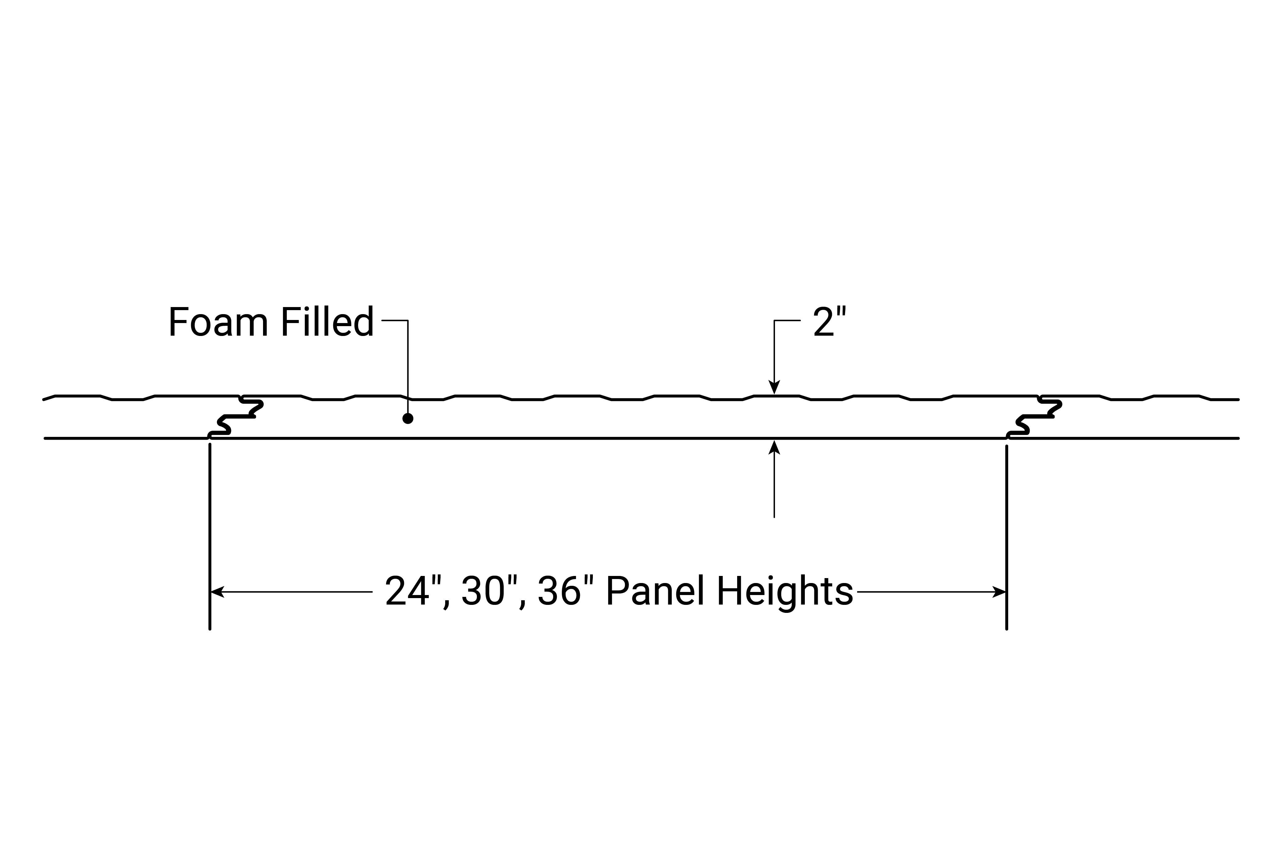 Cross-section for Textured Flat Metal